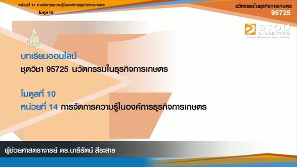 95725 โมดูล10 หน่วยที่ 14 การจัดการความรู้ในองค์การธุรกิจการเกษตร