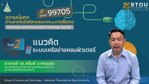 99705 โมดูล 2 แนวคิดระบบเครือข่ายคอมพิวเตอร์