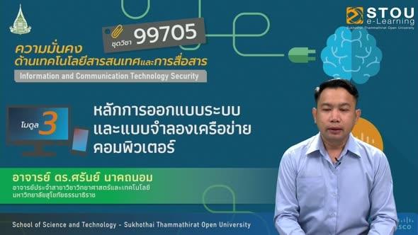 99705 โมดูล 3 หลักการออกแบบระบบและแบบจำลองเครือข่ายคอมพิวเตอร์