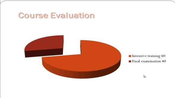 14423 ปฐมนิเทศชุดวิชา 4.Course evaluatio