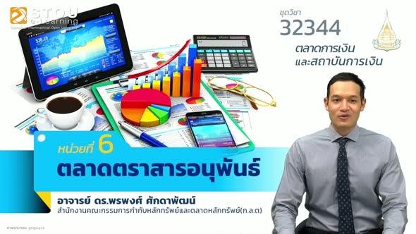 32344 หน่วยที่ 6 ตลาดตราสารอนุพันธ์