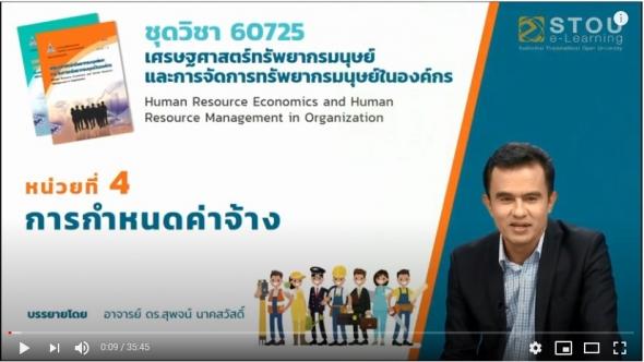 มสธ. 60725 โมดูล 3 หน่วยที่ 4 เศรษฐศาสตร์ทรัพยากรมนุษย์และการจัดการทรัพยากรมนุษย์ในองค์กร