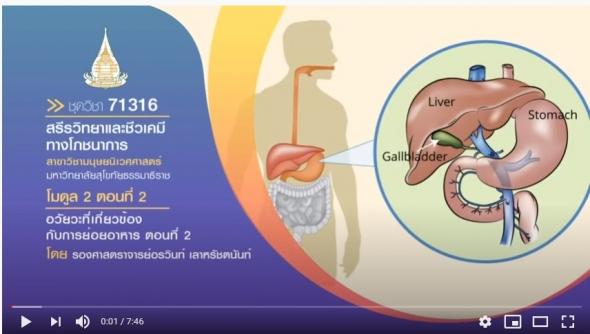 มสธ. 71316 สรีรวิทยาและชีวเคมีทางโภชนาการ โมดูล 2 ตอนที่ 2