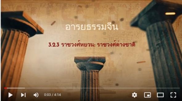 10121 เรื่องที่ 3.2.3 ราชวงศ์หยวน : ราชวงศ์ต่างชาติ