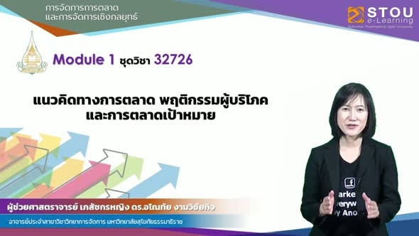 32726 Module 1 แนวทางการตลาด พฤติกรรมผู้บริโภค และการตลาดเป้าหมาย